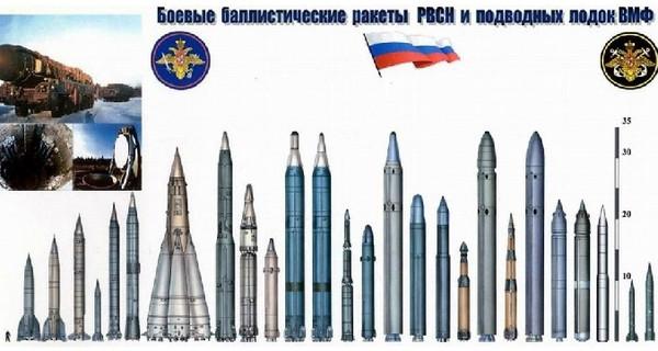 Orenburgcc